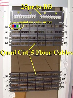 New Cat-5 Floor Jacks